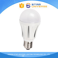Factory Directly Provide Low Power 10W Aluminium Plastic Led Bulb