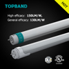 DLC/UL listed 4ft led zoo tube tube8 18w 1900lm/w frosted cover 5000k
