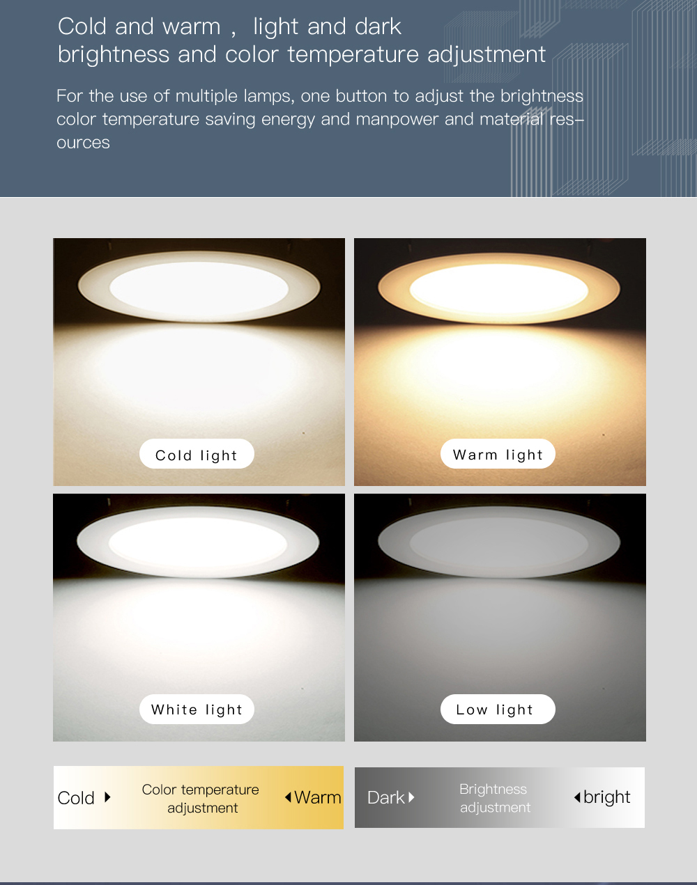 LED Light Source and Downlights Item Type LED DOWNLIGHT