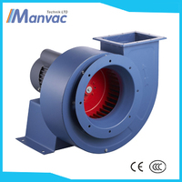 CF high quality Industrial centrifugal fan axial fan blower impeller