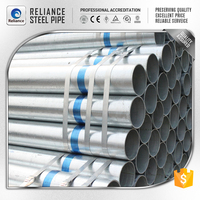 RELIANCE INDUSTRIES LTD TRADE LEAD OF GALVANIZED STEEL PIPE FITTING