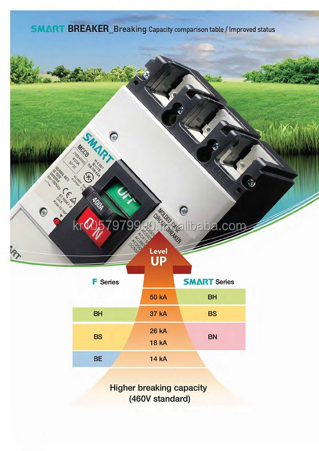 SMART BREAKER , Molded case circuit breaker Korea , MCCB , MCB