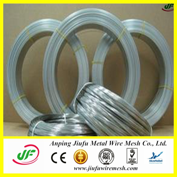 High Quality and Low Price 304/316 Stainless Steel Wire