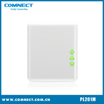 Cost effective Fast Ethernetplc with CE certificate