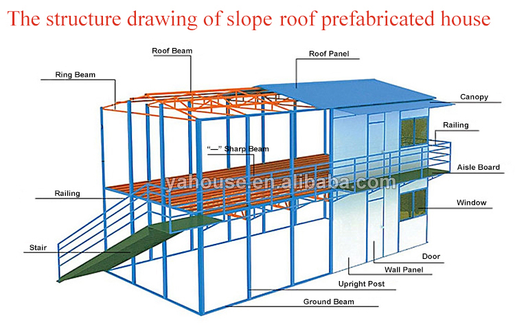 Prefabricated steel structure Accommodation House , Ready Made prefab slope low cost house