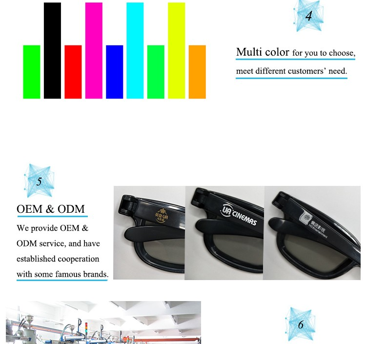 China new invention master image 3d theater glasses for 3D video