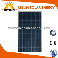 95W Poly Solar Panel with CE/TUV/IEC price from China