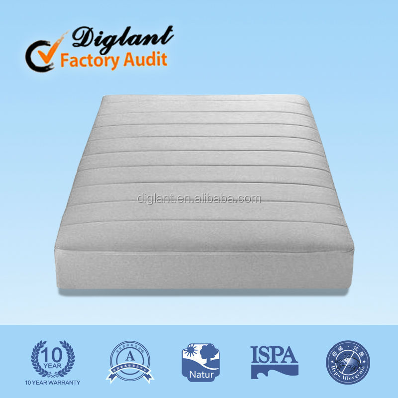 Air mattress on qvc