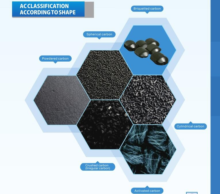shell activated carbon series