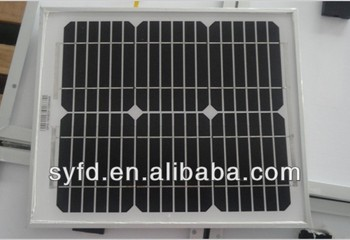 Good price for 18v 18w mono solar panel