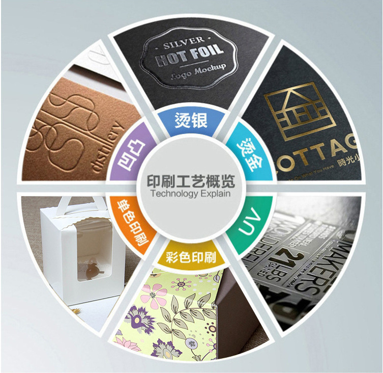 Professional eco friendly paper materials high end packaging cosmetic box