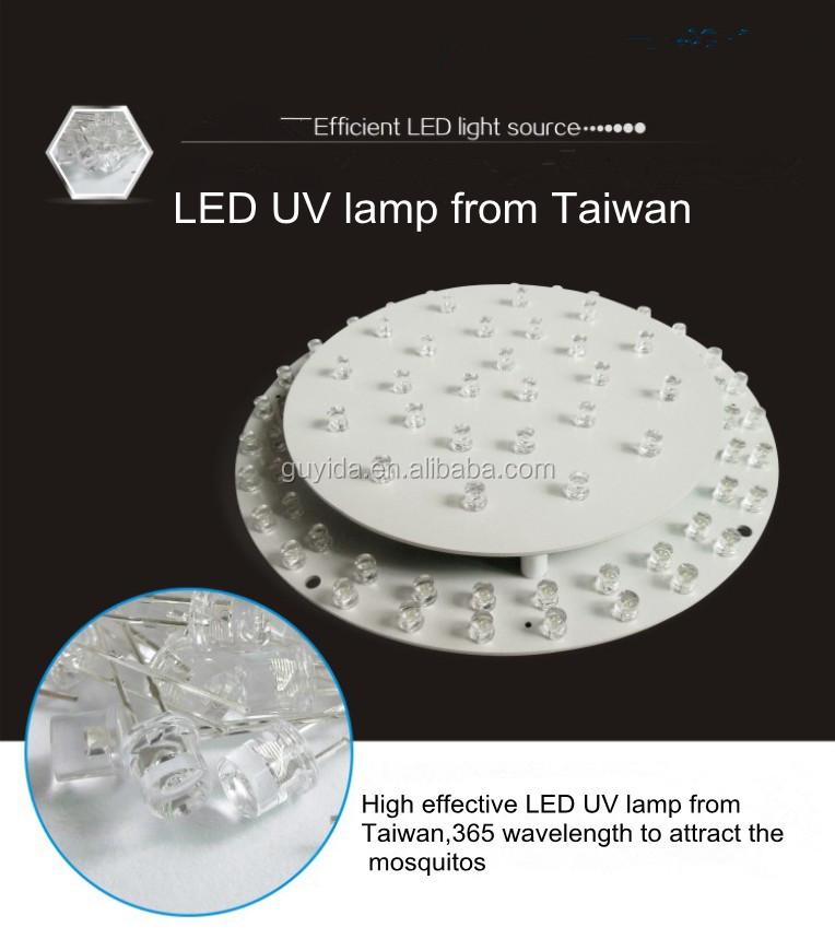 UV led.jpg
