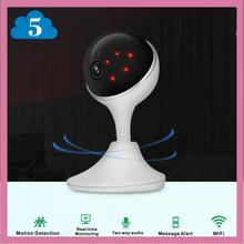 Home automation application wifi camera with sdk