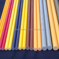 China supplier new lacquered colored wood dowel rods for sale