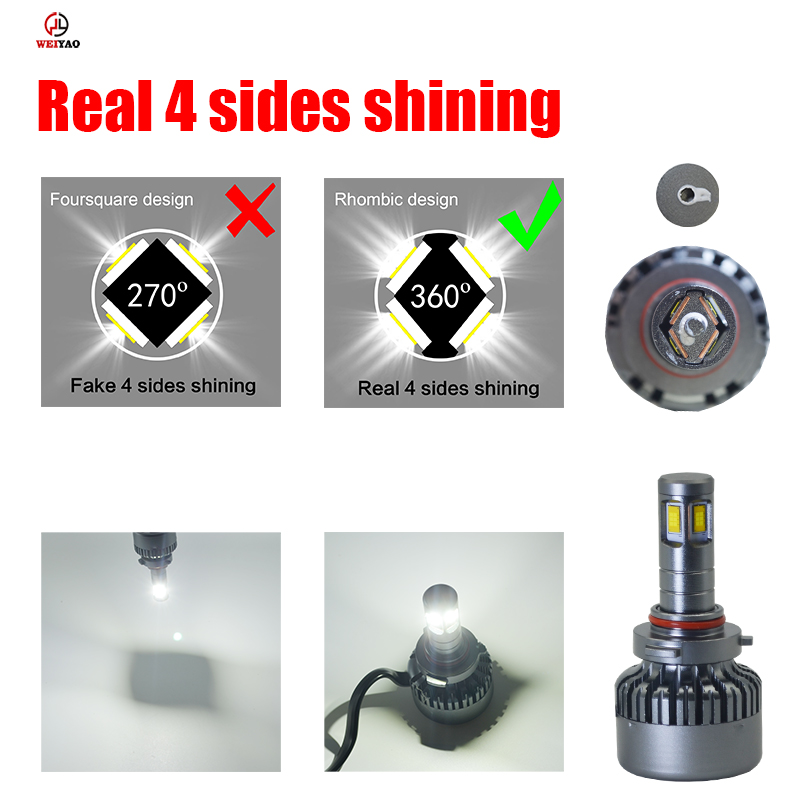 Weiyao Wholesale 9005 HB3 9600LM Led Fog Car Headlight Super Brightness