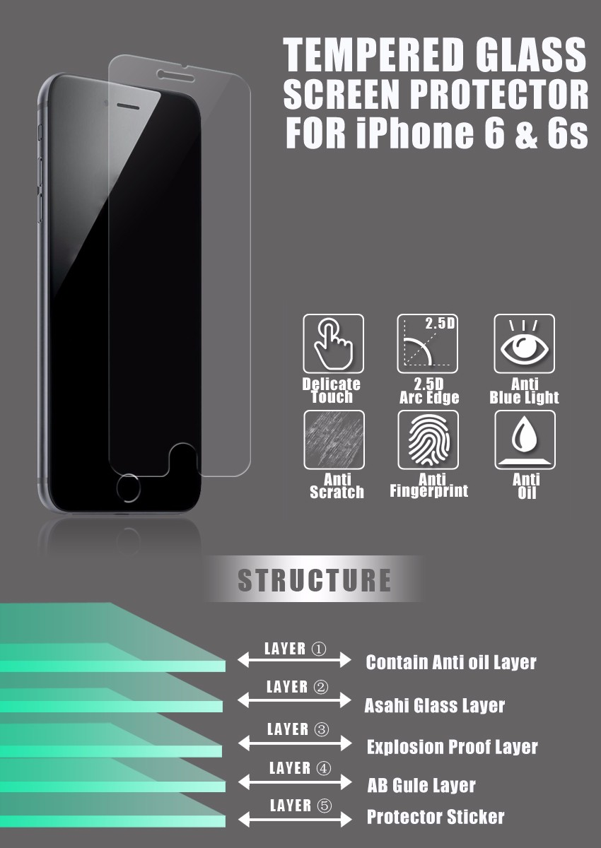 China supplier mobile phone accessories full cover tempered glass screen protector for iPhone 6s plus