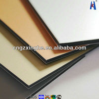 insulated interior wall panel/exterior wall siding panels