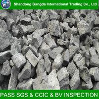 Hard Coal Foundry Coke/Hard coke specification