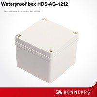 Hennepps IP66 waterproof metal distribution box 125*125*100mm