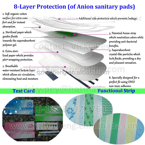 Anion cheap sanitary napkins used sanitary pads for sale