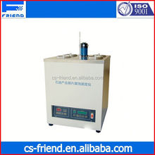 Induction period methodoil lab instrument