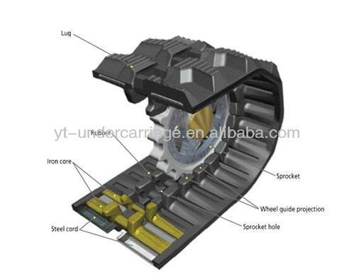 rubber tracks,rubber track for excavator/digger/trucks/harvester