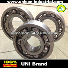 Uni brand names ball bearings