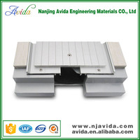 Metallic expansion joint in floor expansion joint cover systems