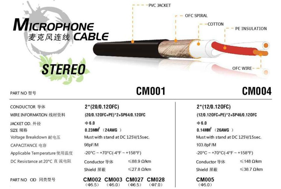 microphone adapter cable 3.5mm to 6.35mm cable 20CM