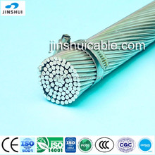 Power transmission AAC overhead conductor, electrical wire cable, wire pricing for power transmission