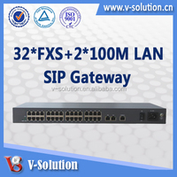 VoIP 32FXS IAD, FTTx technology VoIP gateway China Telecom standard integrated access device