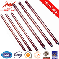 high conductivity copper ground earth rod