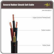 rubber flexoble mining cable