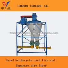Waste tire recycling production line/used rubber tire shredder machine