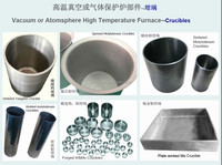 Wholesale pure tungsten crucible with lid/cover/cap ,melting pot