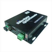 Fiber Optic to HDMI video converter