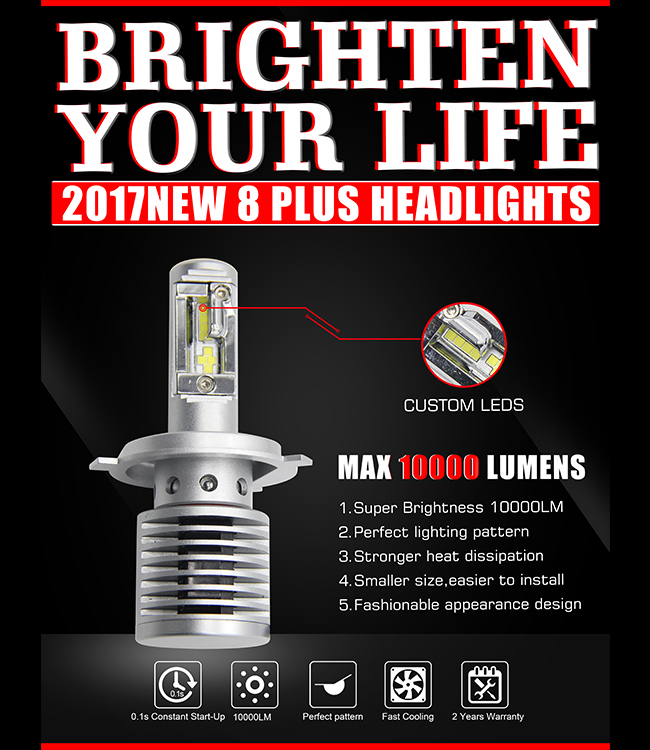 36w Super brighten and IP67 waterproof 8plus h1 bulb adapter H4 small size led auto headlight