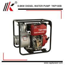 CHINA GENERATOR SET 6.6KW 10HP DIESEL WATER PUMP FOR IRRIGATION
