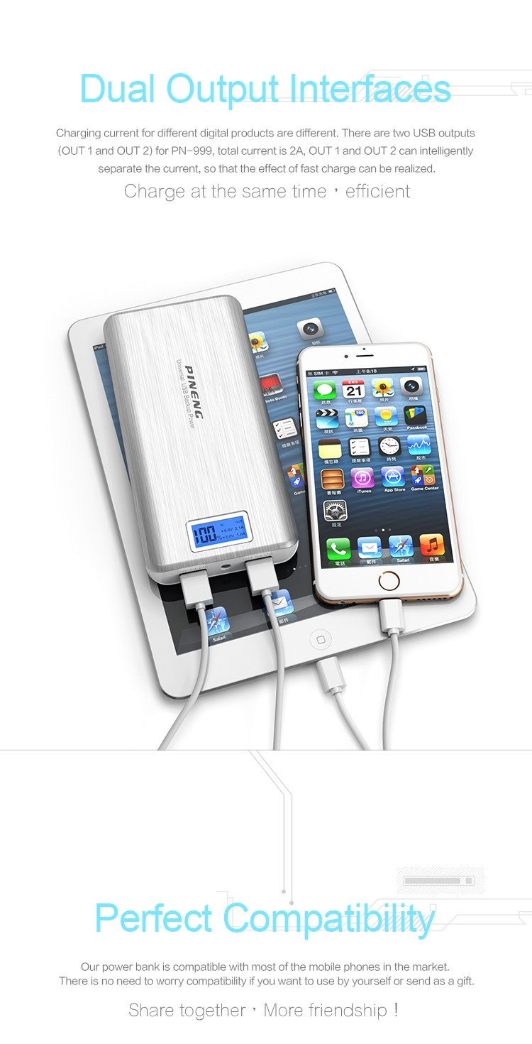 New products high capacity 20000mah Power bank with dual usb port