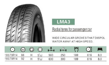 HIGH QUALITY LINGLONG RADIAL TYRE FOR PASSENGER CAR 185/70R14