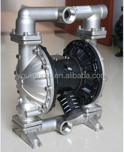 Nitric Acid Diaphragm Pump