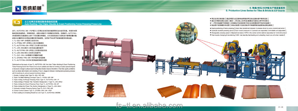 Factory designing machines mill