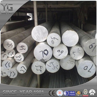 Primary Aluminium Rod Suppliers China Manufacturer