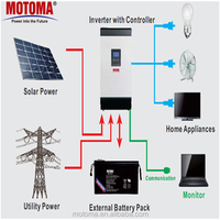 24v 48v 1KW 2KW 3KW 5KW deep cycle recharge solar battery solar panel for home solar system