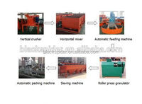 Urea granulator/pelletizer/CIF price fertilizer pellet mill plant
