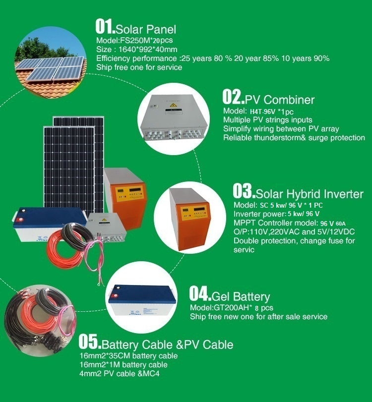 1000W 2000W 3000W 5000W solar energy generating systems full kit solar power plant / 6KW 15KW solar panel for home electricity