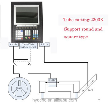 Economical cnc pipe cutting system controller with nesting software F2300BX