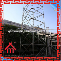ringlock scaffolding in building project with competitive price widely export more thank 30 countries in hot sale