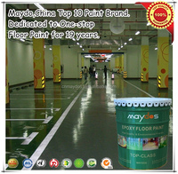 High quality Anti-corrosion Epoxy Floor coating JD148