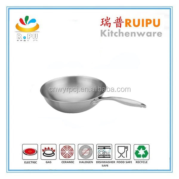 2014 Featured Product Tri-ply 18 10 surgical stainless steel cookware with stainless steel handle
